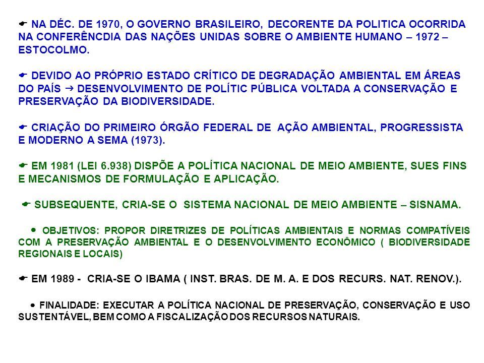 NA DÉC. DE 1970, O GOVERNO BRASILEIRO, DECORENTE DA POLITICA OCORRIDA NA CONFERÊNCDIA DAS NAÇÕES UNIDAS SOBRE O AMBIENTE HUMANO – 1972 – ESTOCOLMO.