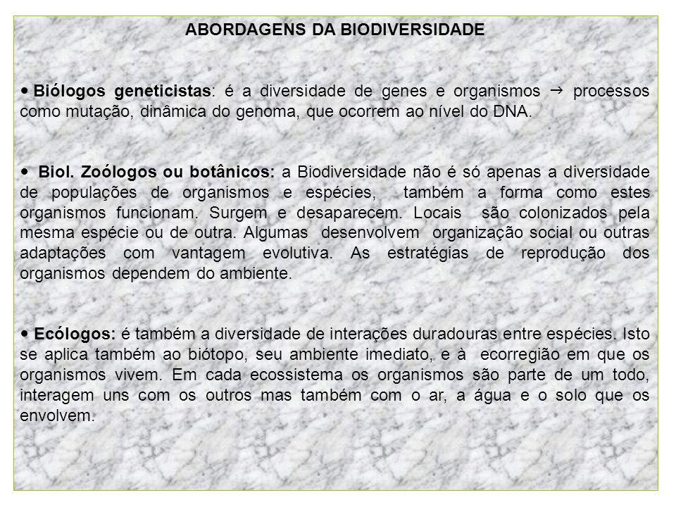ABORDAGENS DA BIODIVERSIDADE