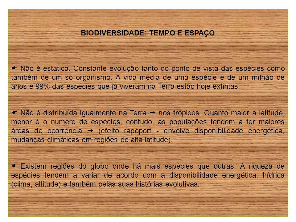 BIODIVERSIDADE: TEMPO E ESPAÇO