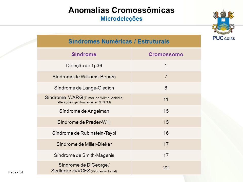 Anomalias Cromossômicas Síndromes Numéricas / Estruturais