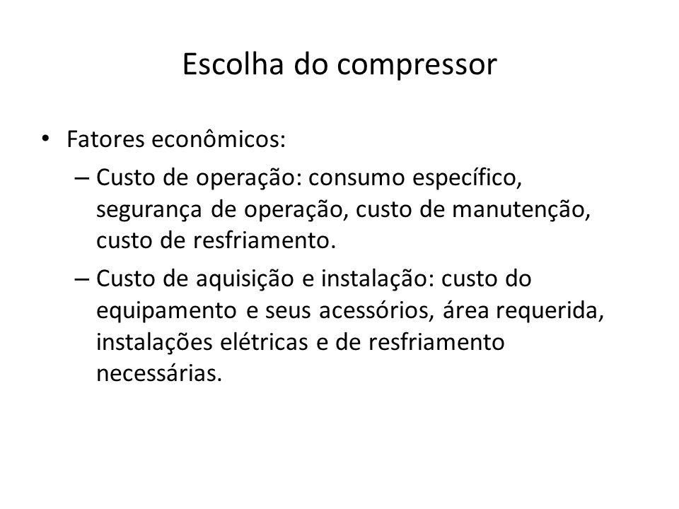 Escolha do compressor Fatores econômicos: