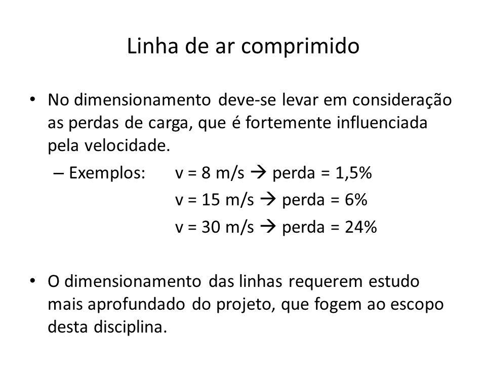 Linha de ar comprimidoNo dimensionamento deve-se levar em consideração as perdas de carga, que é fortemente influenciada pela velocidade.