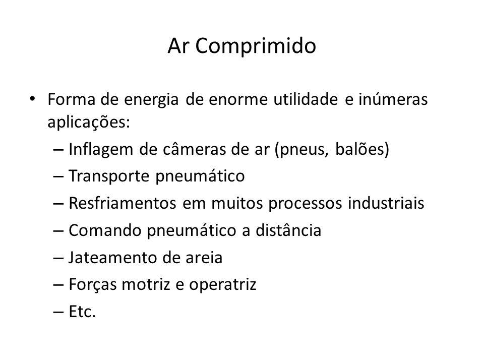 Ar Comprimido Forma de energia de enorme utilidade e inúmeras aplicações: Inflagem de câmeras de ar (pneus, balões)