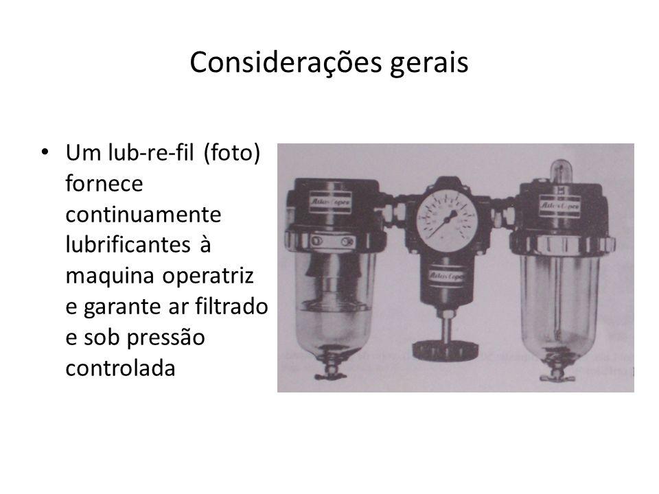 Considerações geraisUm lub-re-fil (foto) fornece continuamente lubrificantes à maquina operatriz e garante ar filtrado e sob pressão controlada.