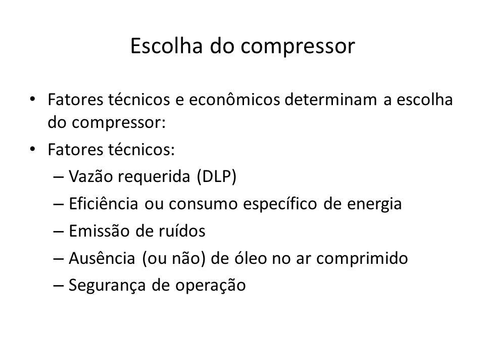 Escolha do compressor Fatores técnicos e econômicos determinam a escolha do compressor: Fatores técnicos: