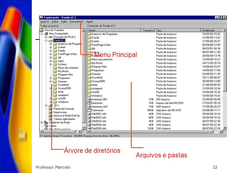 Menu Principal Árvore de diretórios Arquivos e pastas