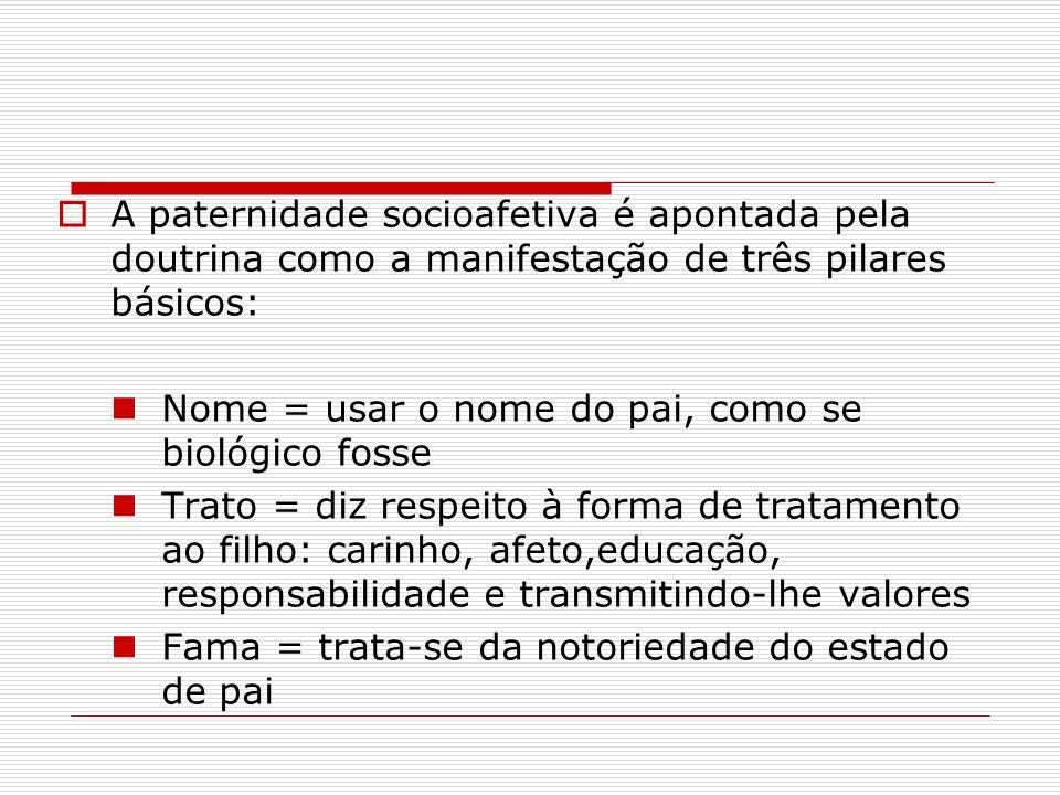 A paternidade socioafetiva é apontada pela doutrina como a manifestação de três pilares básicos: