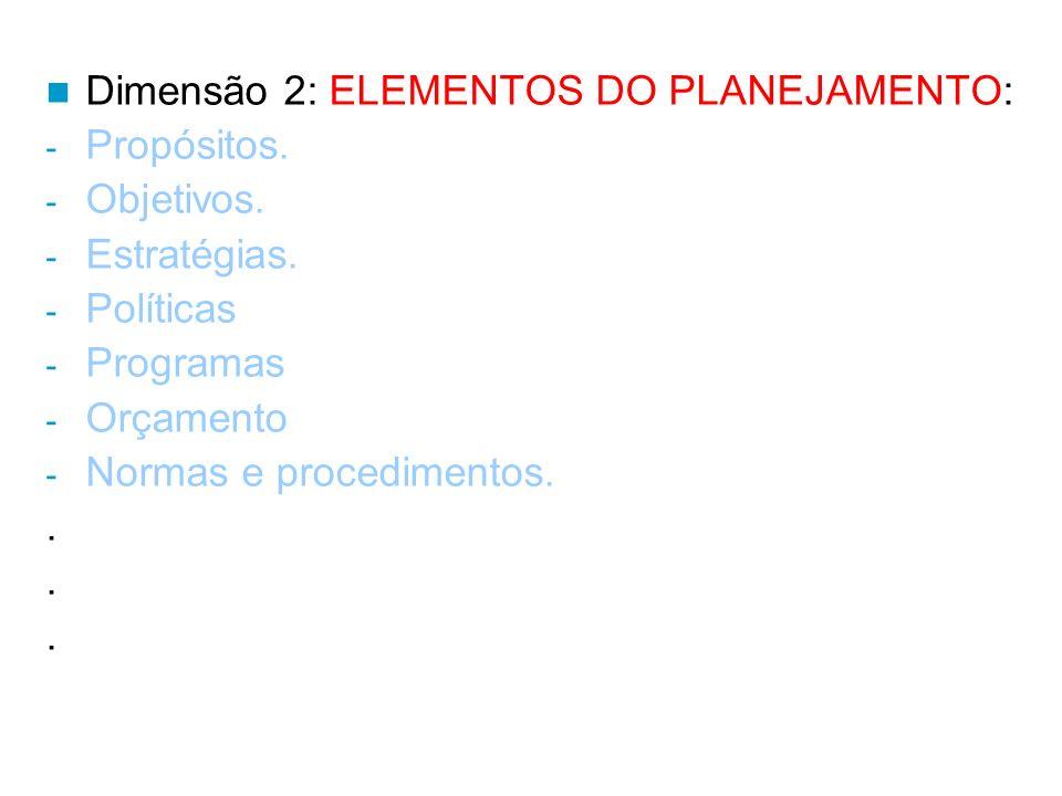 Dimensão 2: ELEMENTOS DO PLANEJAMENTO: