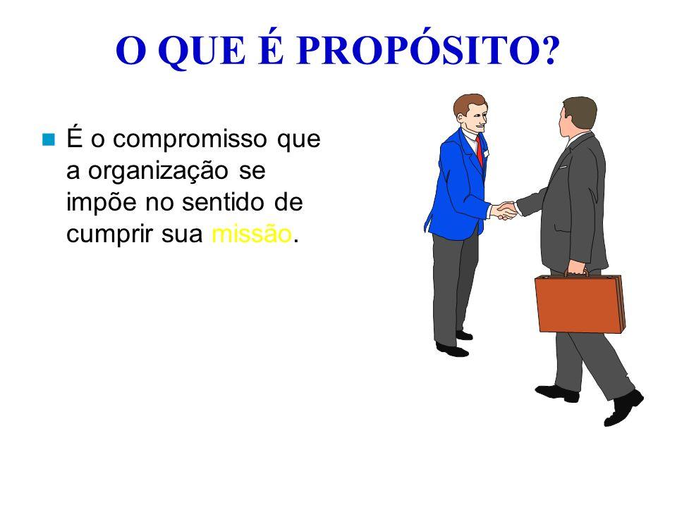O QUE É PROPÓSITO É o compromisso que a organização se impõe no sentido de cumprir sua missão.