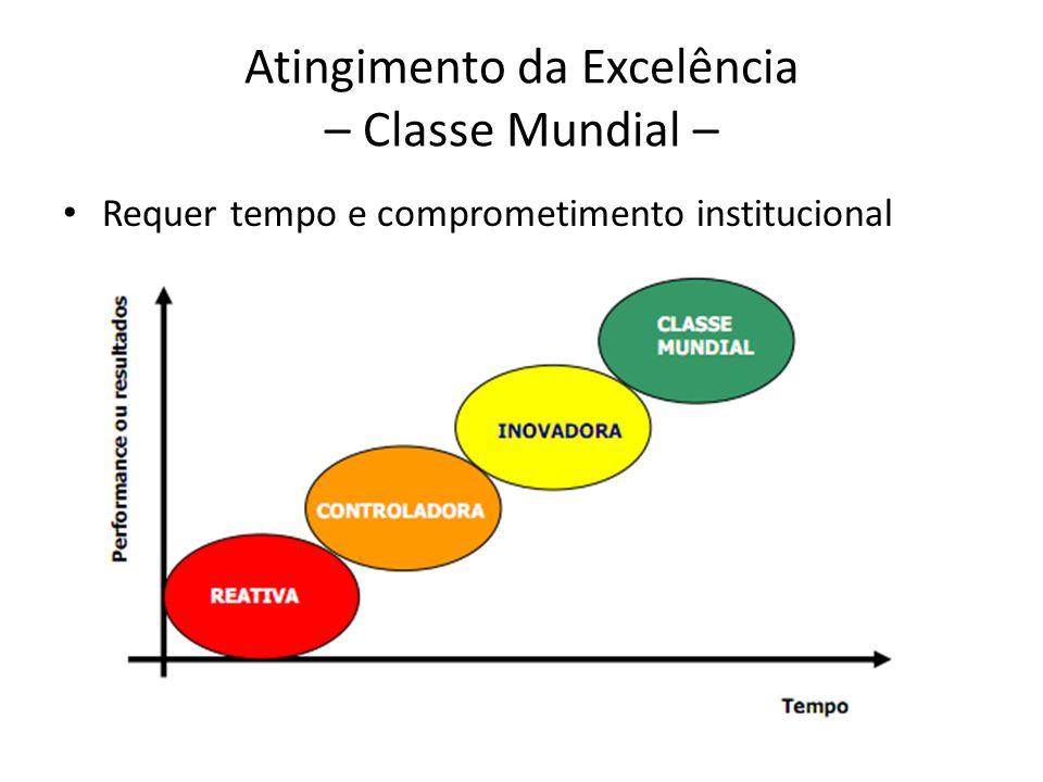 Atingimento da Excelência – Classe Mundial –