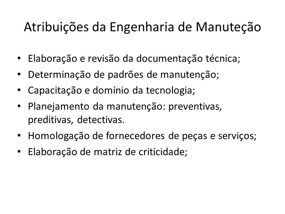 Atribuições da Engenharia de Manuteção
