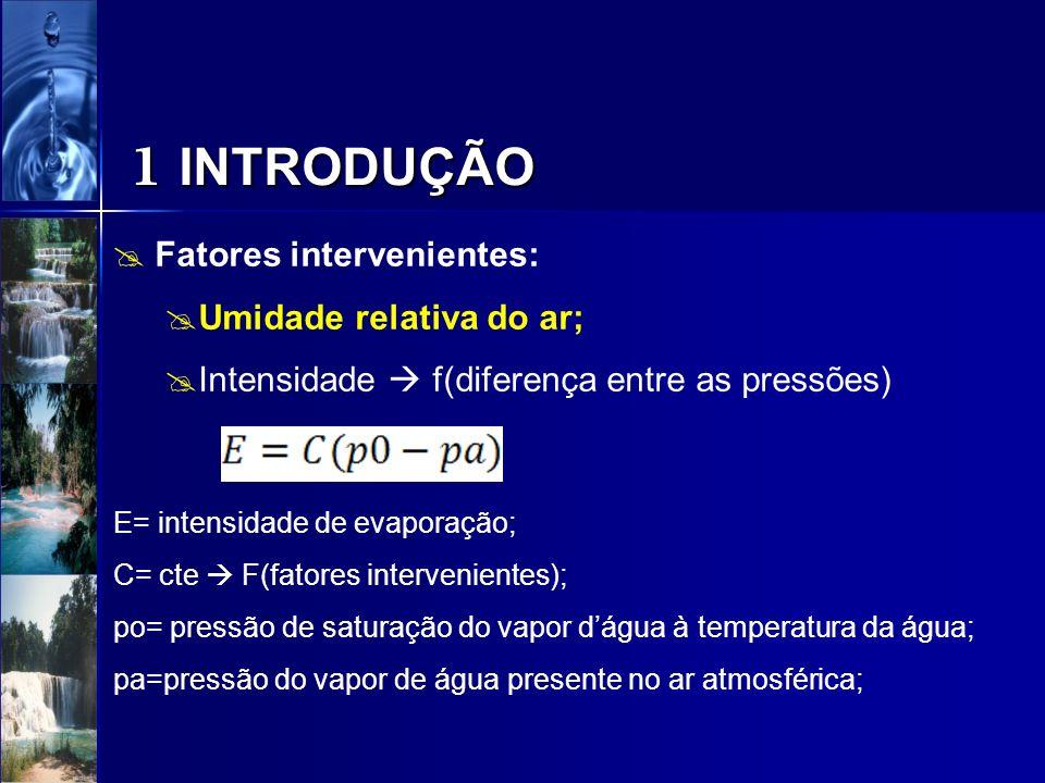 1 INTRODUÇÃO Fatores intervenientes: Umidade relativa do ar;