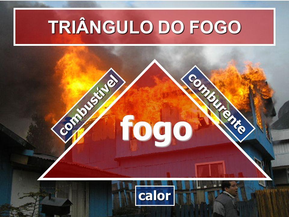 TRIÂNGULO DO FOGO fogo combustível comburente calor