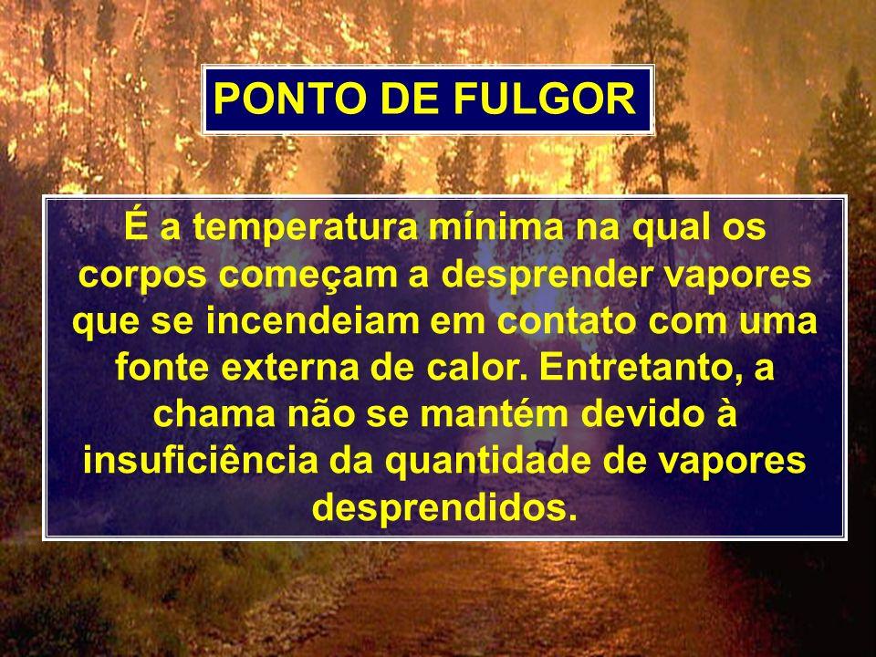 PONTO DE FULGOR