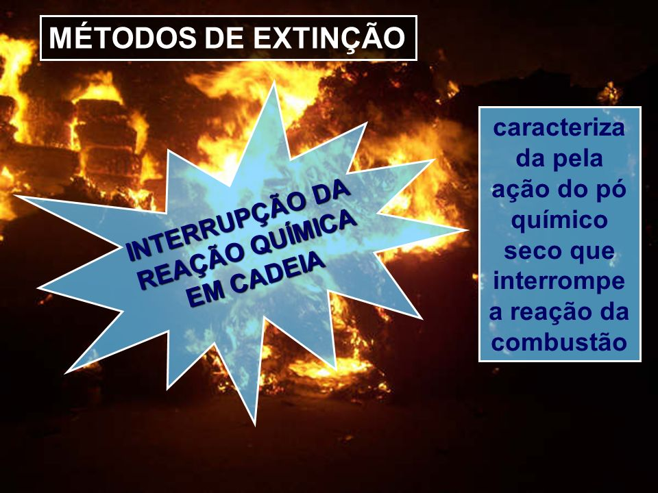 MÉTODOS DE EXTINÇÃO INTERRUPÇÃO DA. REAÇÃO QUÍMICA.