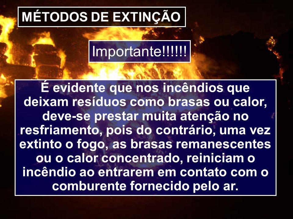 Importante!!!!!! MÉTODOS DE EXTINÇÃO