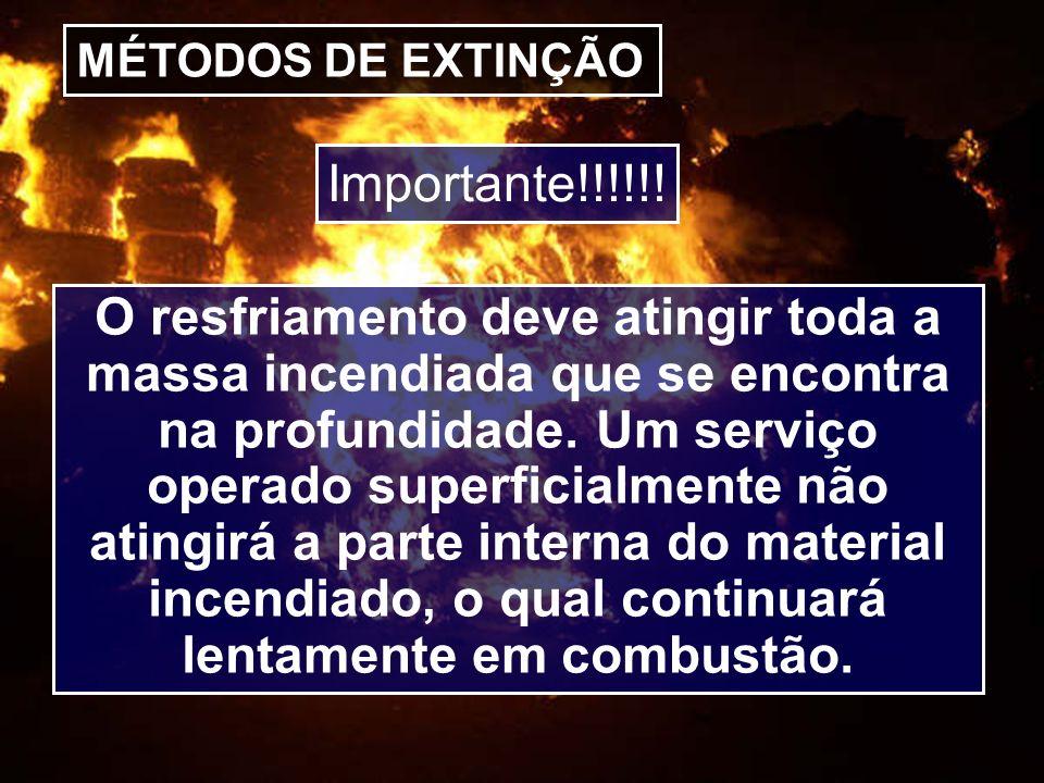 MÉTODOS DE EXTINÇÃO Importante!!!!!!