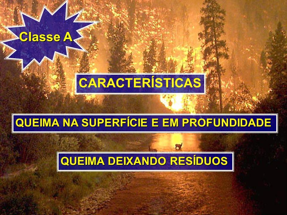 Classe A CARACTERÍSTICAS QUEIMA NA SUPERFÍCIE E EM PROFUNDIDADE