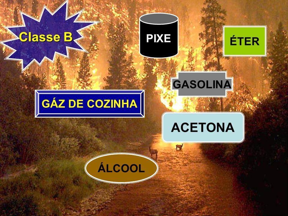 Classe B PIXE ÉTER GASOLINA GÁZ DE COZINHA ACETONA ÁLCOOL