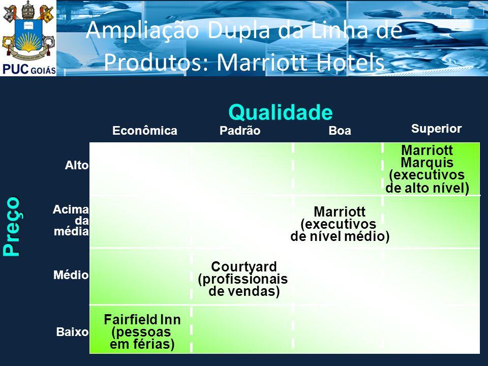 Ampliação Dupla da Linha de Produtos: Marriott Hotels