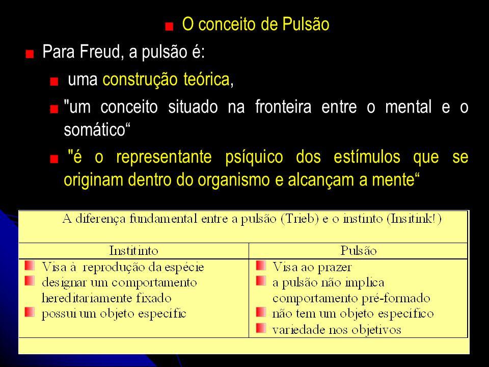 O conceito de Pulsão Para Freud, a pulsão é: uma construção teórica, um conceito situado na fronteira entre o mental e o somático
