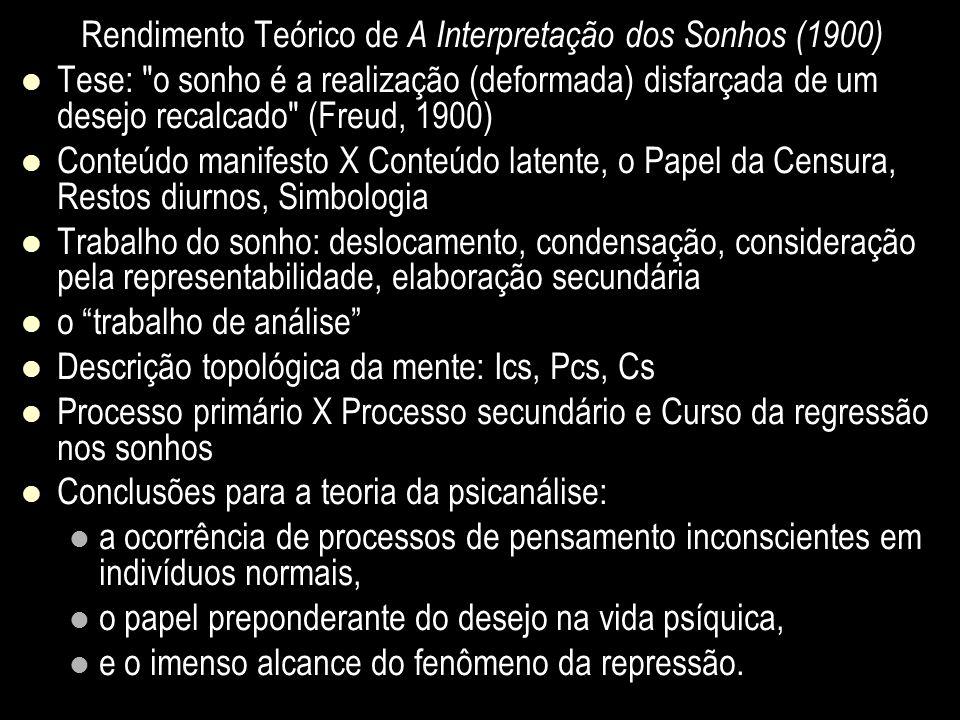 Rendimento Teórico de A Interpretação dos Sonhos (1900)
