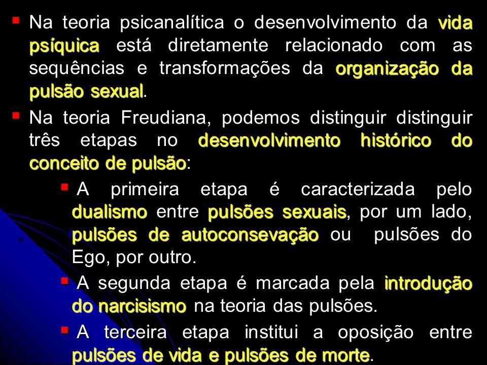 Na teoria psicanalítica o desenvolvimento da vida psíquica está diretamente relacionado com as sequências e transformações da organização da pulsão sexual.