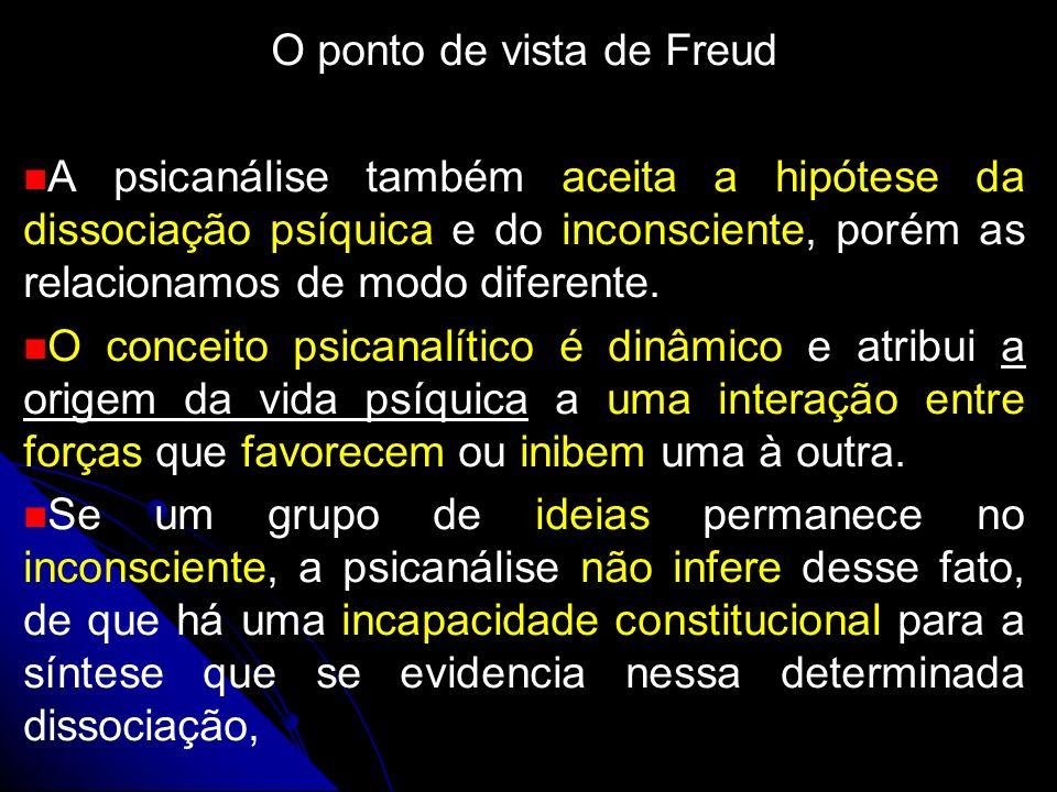 O ponto de vista de Freud