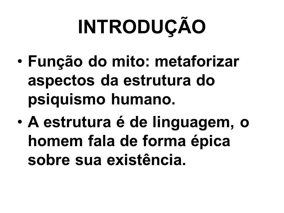 INTRODUÇÃO Função do mito: metaforizar aspectos da estrutura do psiquismo humano.
