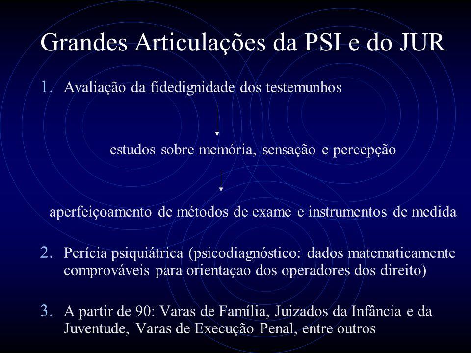 Grandes Articulações da PSI e do JUR
