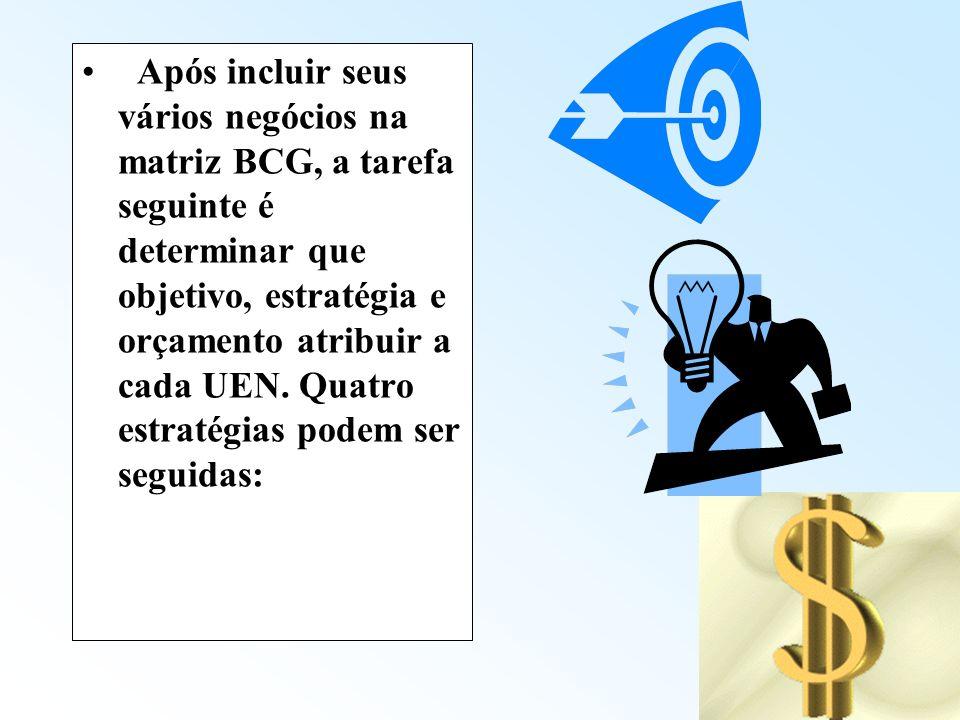 Após incluir seus vários negócios na matriz BCG, a tarefa seguinte é determinar que objetivo, estratégia e orçamento atribuir a cada UEN.