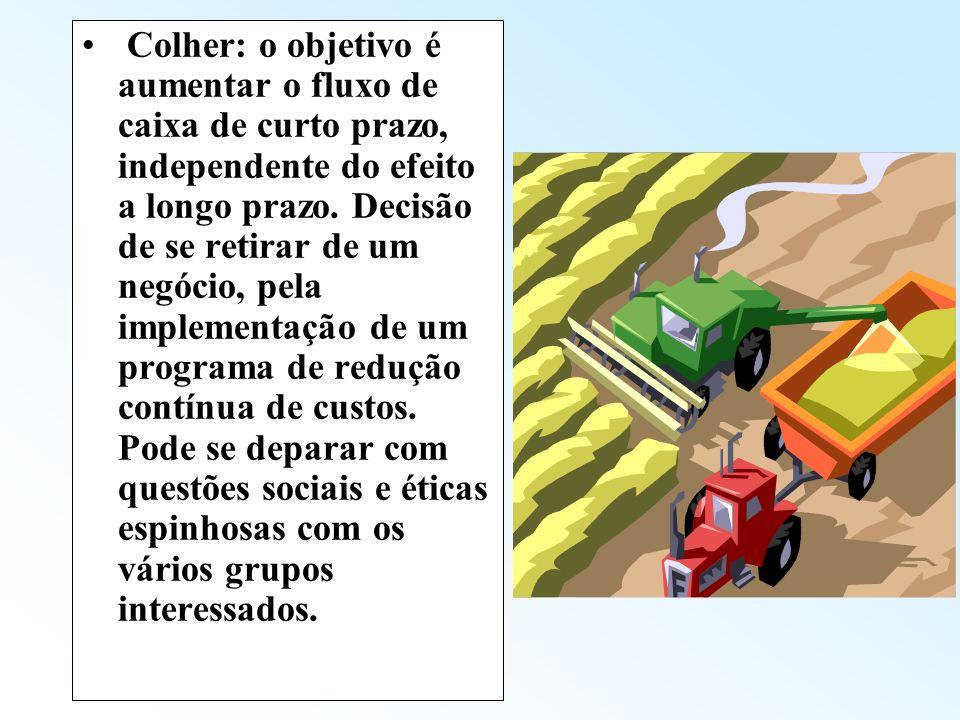 Colher: o objetivo é aumentar o fluxo de caixa de curto prazo, independente do efeito a longo prazo.