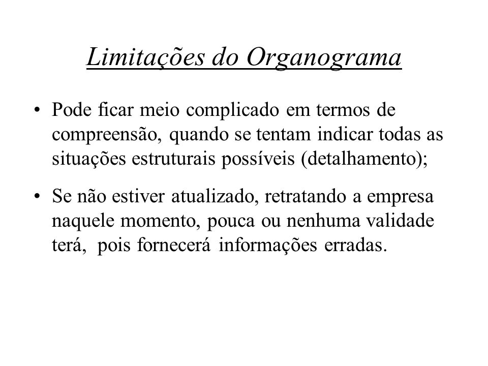 Limitações do Organograma