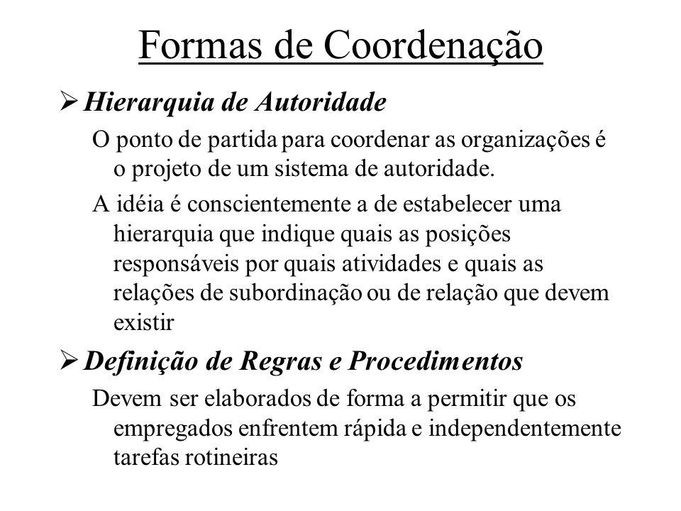 Formas de Coordenação Hierarquia de Autoridade