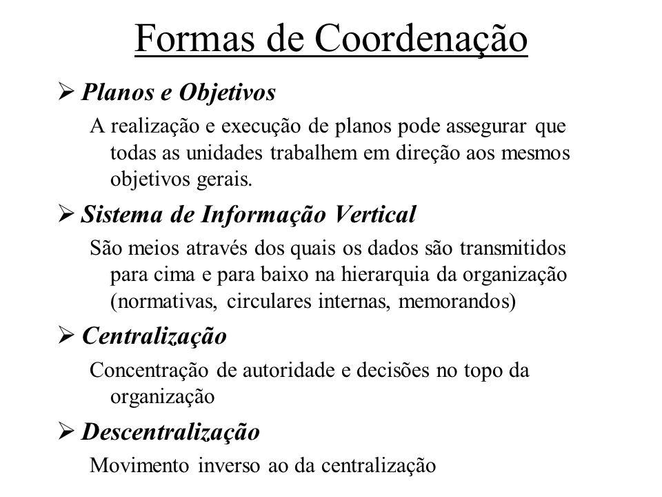 Formas de Coordenação Planos e Objetivos