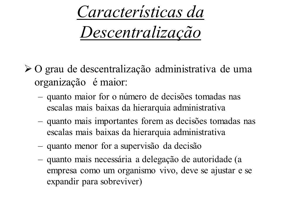 Características da Descentralização