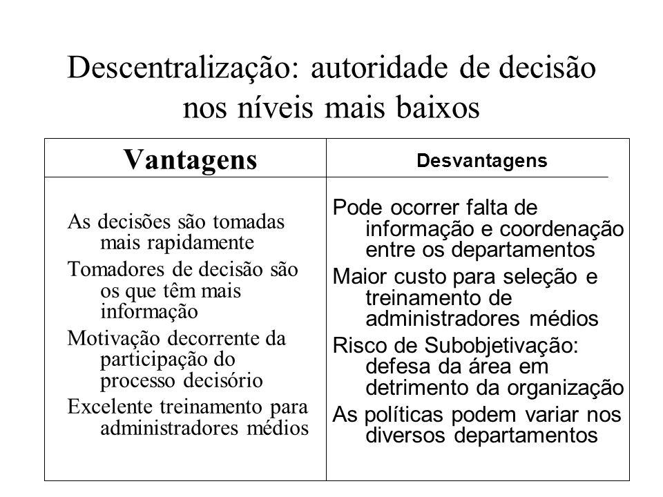 Descentralização: autoridade de decisão nos níveis mais baixos