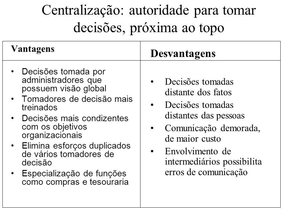 Centralização: autoridade para tomar decisões, próxima ao topo