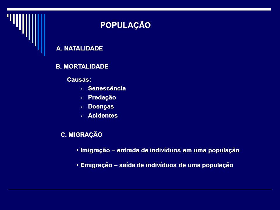 POPULAÇÃO A. NATALIDADE B. MORTALIDADE Causas: Senescência Predação