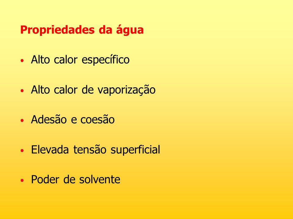 Propriedades da água Alto calor específico. Alto calor de vaporização. Adesão e coesão. Elevada tensão superficial.