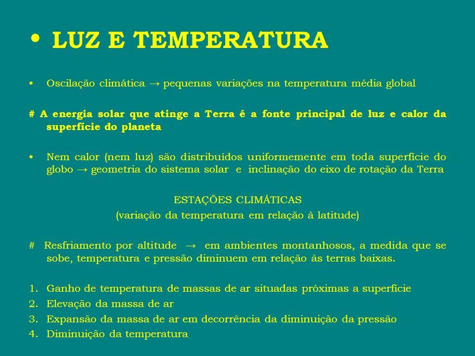 (variação da temperatura em relação à latitude)