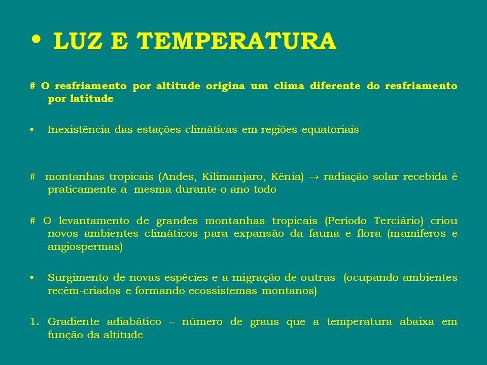 LUZ E TEMPERATURA # O resfriamento por altitude origina um clima diferente do resfriamento por latitude.