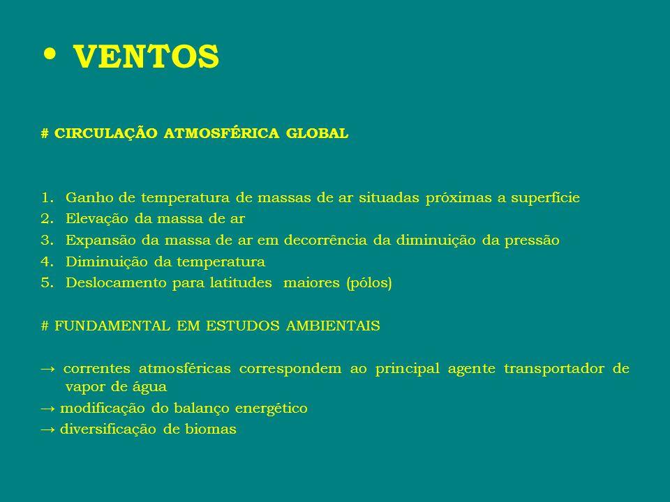 VENTOS # CIRCULAÇÃO ATMOSFÉRICA GLOBAL