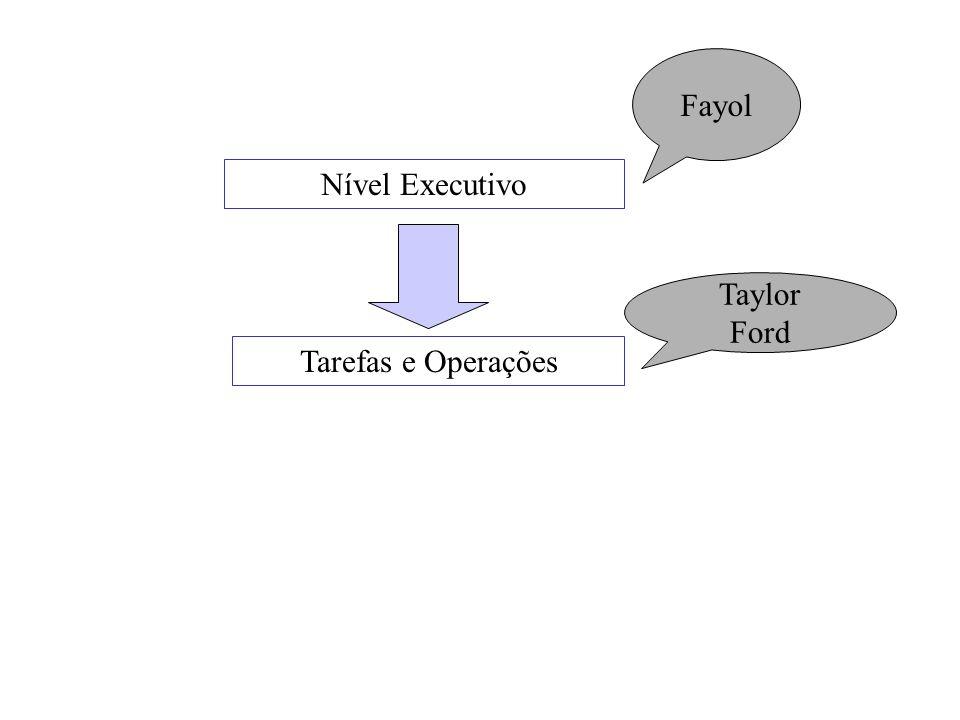 Fayol Nível Executivo Taylor Ford Tarefas e Operações
