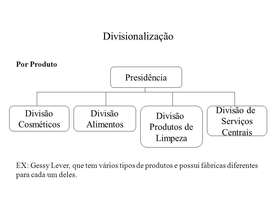 Divisionalização Presidência Divisão Cosméticos Divisão Alimentos
