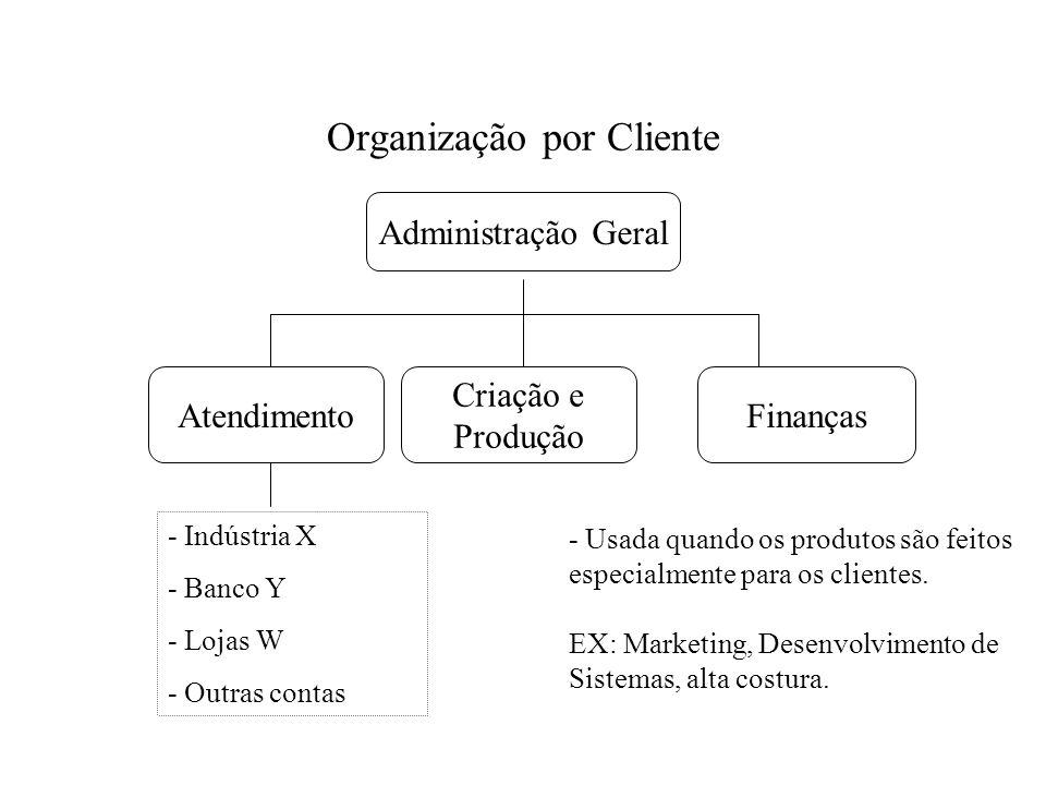 Organização por Cliente