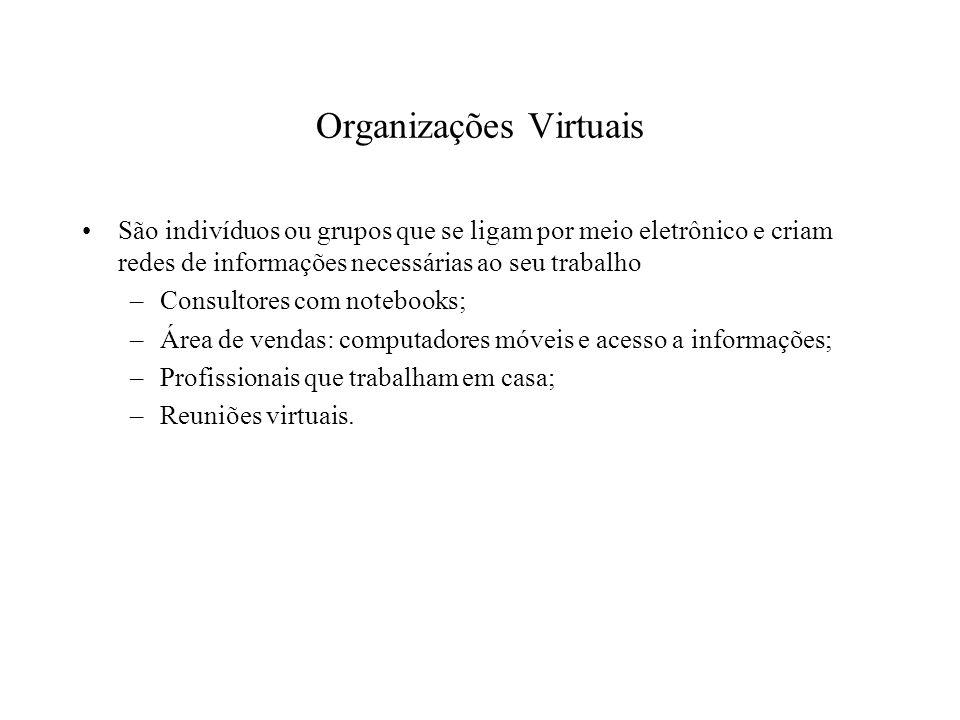 Organizações Virtuais