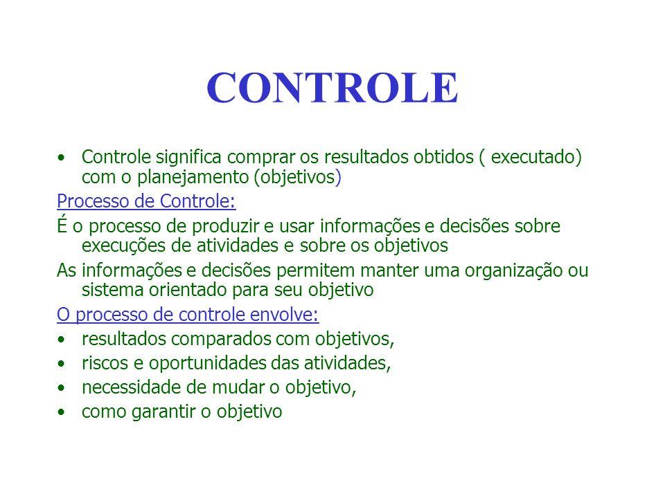 CONTROLE Controle significa comprar os resultados obtidos ( executado) com o planejamento (objetivos)