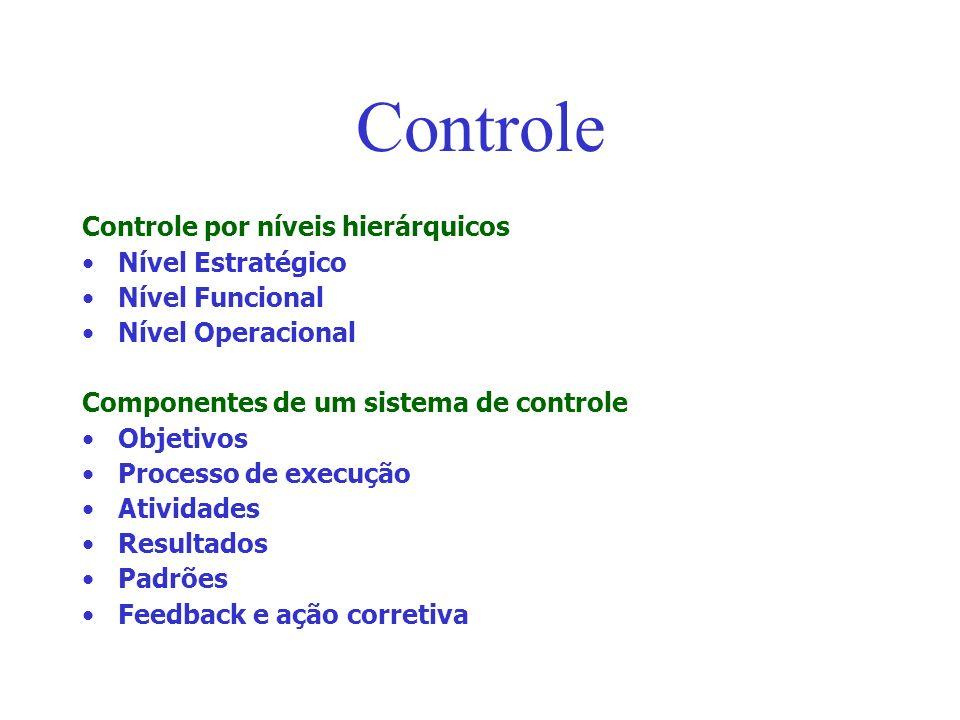 Controle Controle por níveis hierárquicos Nível Estratégico
