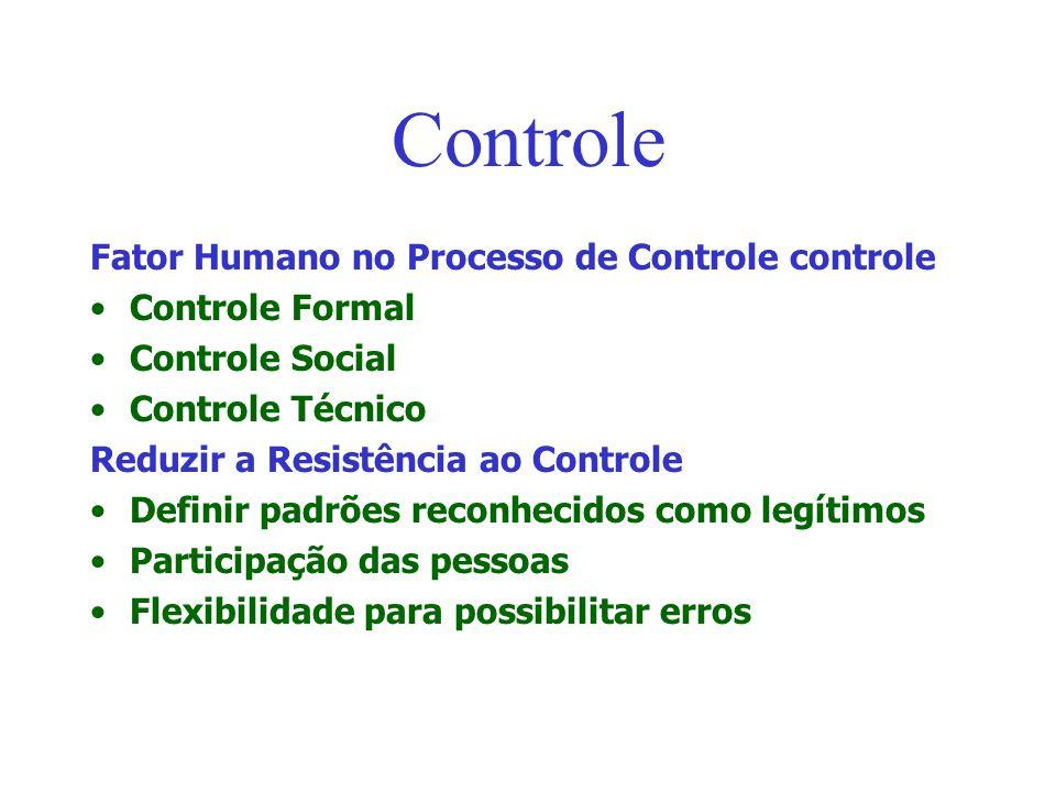 Controle Fator Humano no Processo de Controle controle Controle Formal